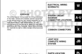 mazda 6 wire diagram wiring diagram