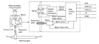 eps power steering column what actually goes wrong micra