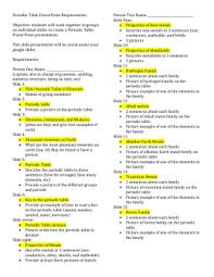 trends in the periodic table worksheet answers periodic tables