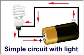 online electric circuits assignment help electric circuits