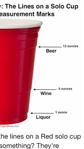 Red Solo Cup Meme - red solo cup measurements best cup 2017