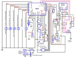 1998 jeep wrangler wiring diagram wiring diagram 2006 jeep wrangler aw deutschland com