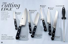 kitchen knives names schmidt brothers chef 2fsantoku knife cutlery bloomingdale s