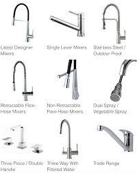 choosing a kitchen tap renovator mate