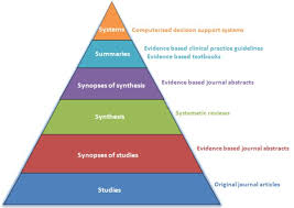 6s hierarchy of ebm resources evidence based medicine research
