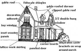 House Styles With Pictures Queen Anne 1880 1910 Part 1 Old House Web