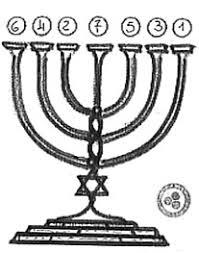 candeliere ebraico medicina tradizionale e la kabala e il pensiero ebraico natura salus