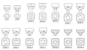light bulbs etc inc base types
