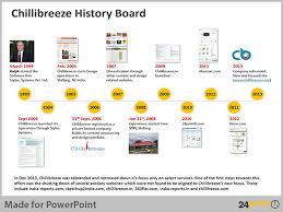 ppt timeline template history timeline powerpoint template 8 historical timeline