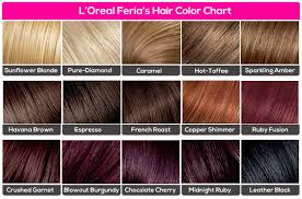 loreal hair color chart ginger 3 amazing hair colour charts from your most trusted hair brands