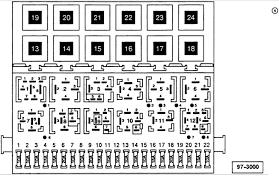 2012 Jetta Cigarette Lighter Fuse Location Need A Fuse Box Diagram Electrical Problem 1997 Volkswagen Jetta