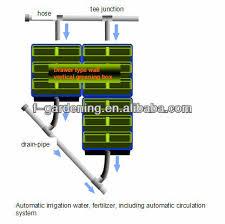 Watering Vertical Gardens - vertical garden pots system sl xq5057 garden wall pots planters