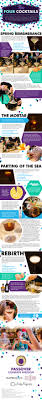 381 best celebrate passover images on pinterest passover
