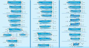 swimming pool sizes fiberglass swimming pools free the escape u x u with fiberglass