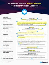 minimalist resume template indesign gratuit machinery auctioneers infographic resume template beautiful free creative infographic