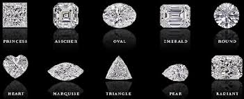 diamond ring cuts how much should you spend on an engagement ring