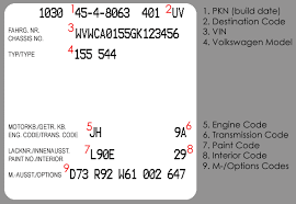 m codes
