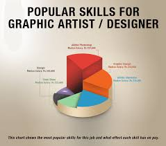 layout artist salary philippines graphic design jobs graphic designer careers oukas info
