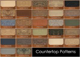 Pretty Color Names Kitchen Pretty Laminate Kitchen Countertops Colors 1428566036753