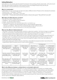 self esteem resources and cbt worksheets psychology tools