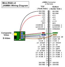 rgb to tv convertor rgb to ntsc u0026 pal video encoder