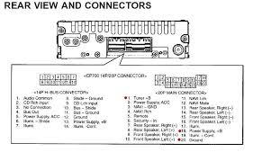 2003 honda civic radio schematic wiring diagram weick