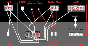 index of images wiring