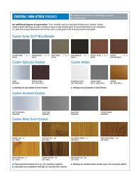 stock u0026 nonstock patterns how to hide nonstock downloaded