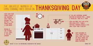 most home cooking fires happen on thanksgiving day herald