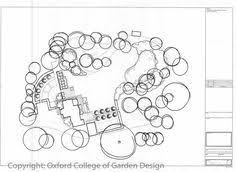 Heather Gardens Floor Plans 16 Contemporary Gardens Garden Planning And Swimming Pools