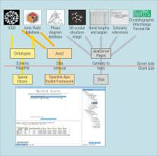 matseek an ontology based federated search interface for