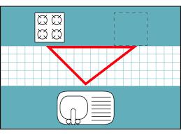 how to design a kitchen layout best kitchen designs
