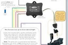 porsche cayenne tail light wiring diagram wiring diagram