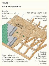 roofing instructions u0026 this cutaway shows how to roof a house