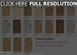 changing doors on kitchen cabinets changing kitchen cabinet doors