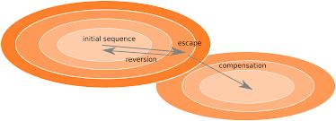 reversion illustration png