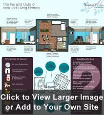 layout of nursing home nursing homes what to look for inside skilled nursing facilities