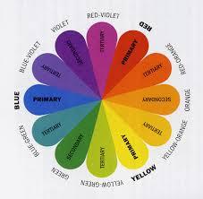 opposite colours complementary split complementary colours colourmeindigo