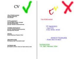 How To Create A Resume For Free How To Create The Perfect Resume Free Is My Perfect Resume Free