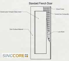 Prehung French Door - french door archives non warping patented honeycomb panels and
