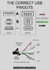 usb pinout diagram pinouts ru throughout mini usb wiring diagram