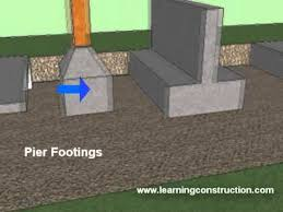 types of footings residential and commercial construction youtube