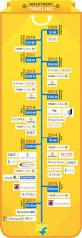 Flip Kart Flipkart Raises 1 4 Billion From Tencent Ebay U0026 Microsoft And
