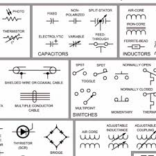 automotive wiring diagram beautiful of captivating automotive