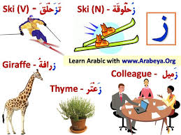 best 25 arabic alphabet ideas on pinterest islamic alphabet