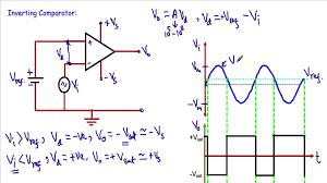component schmitt trigger using op amp zener diode in comparator