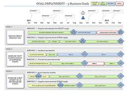 technology roadmap template ppt 8 best templates images on