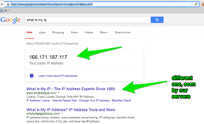 what is my up networking how does google obtain my ip address in contrast with