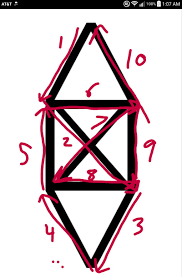 How To Fold A Flag Triangle Geometry Is It Possible To Draw This Picture Without Lifting The
