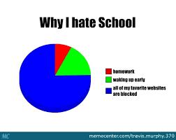 I Hate School Meme - why i hate school by travis murphy 370 meme center